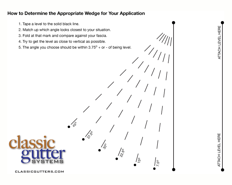 wedge-angle-chart