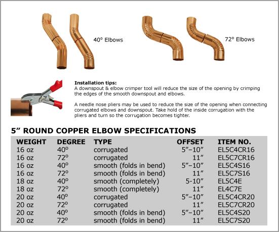 5 X 16 18 Amp 20 Oz Copper Smooth Round Amp Corrugated